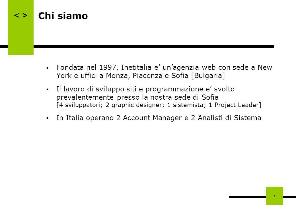 Chi siamo Fondata nel 1997, Inetitalia e' un'agenzia web con sede a New York e uffici a Monza, Piacenza e Sofia [Bulgaria]